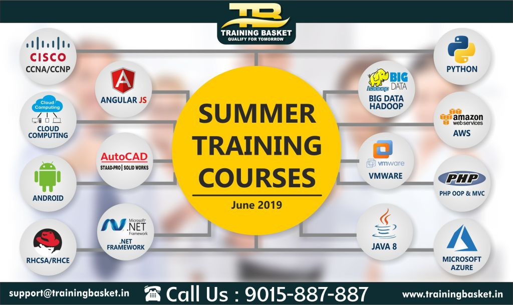 Summer training courses in noida-Training Basket